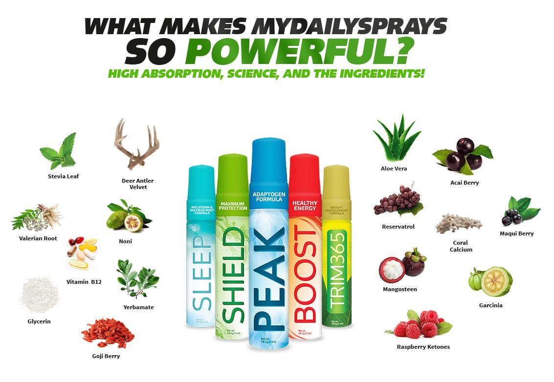 My Daily Choice Sprays