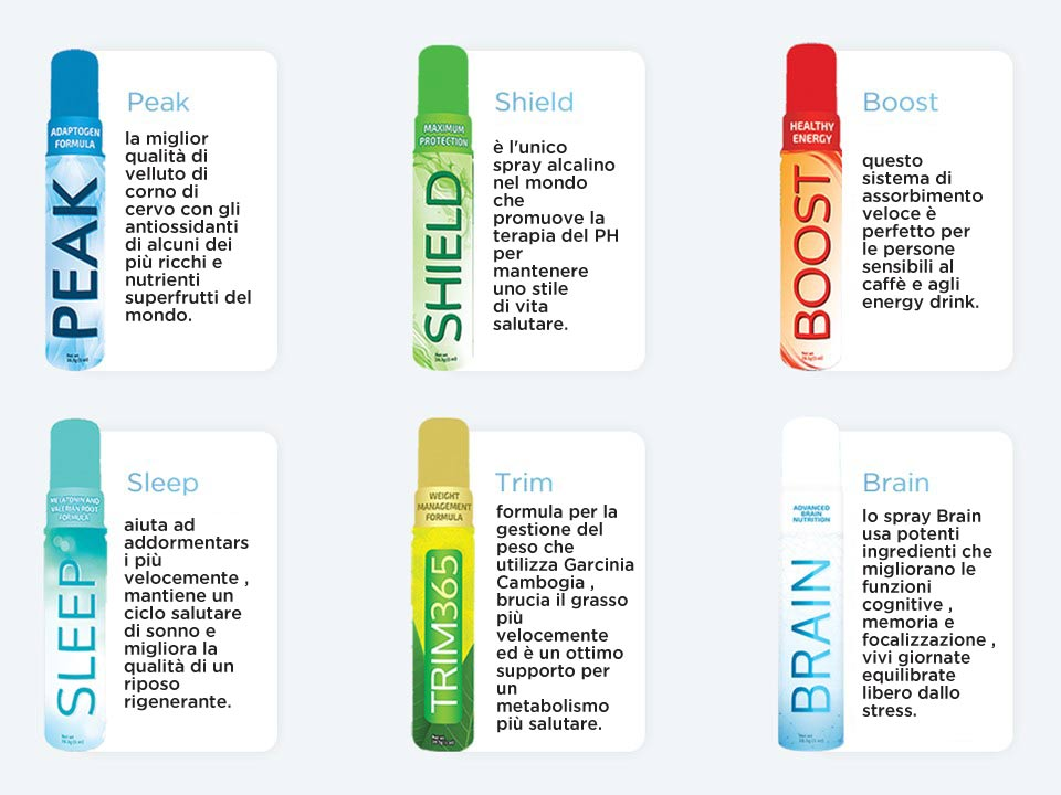 My Daily Choice supernutrienti Italia